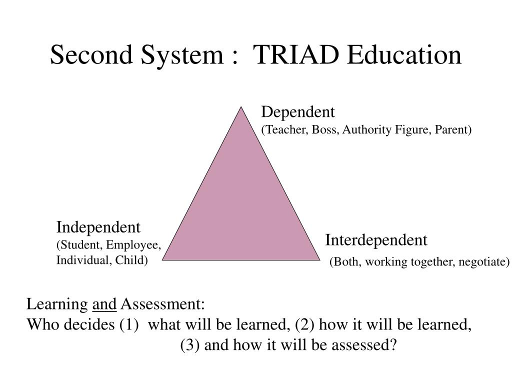 Second System :  TRIAD Education