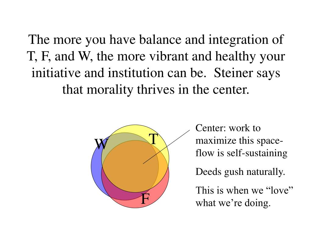 The more you have balance and integration of T, F, and W, the more vibrant and healthy your initiative and institution can be.  Steiner says that morality thrives in the center.