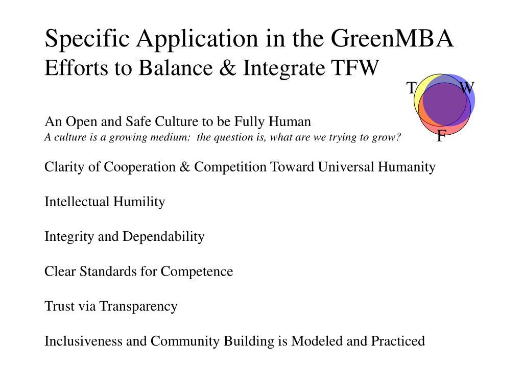 Specific Application in the GreenMBA