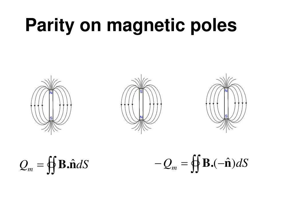Parity on magnetic poles