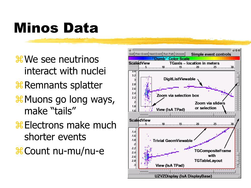 Minos Data
