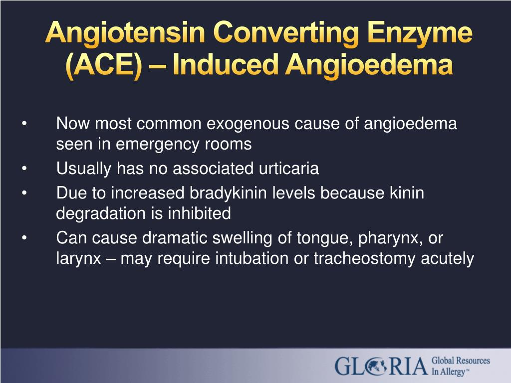 Angiotensin Converting Enzyme (ACE) – Induced