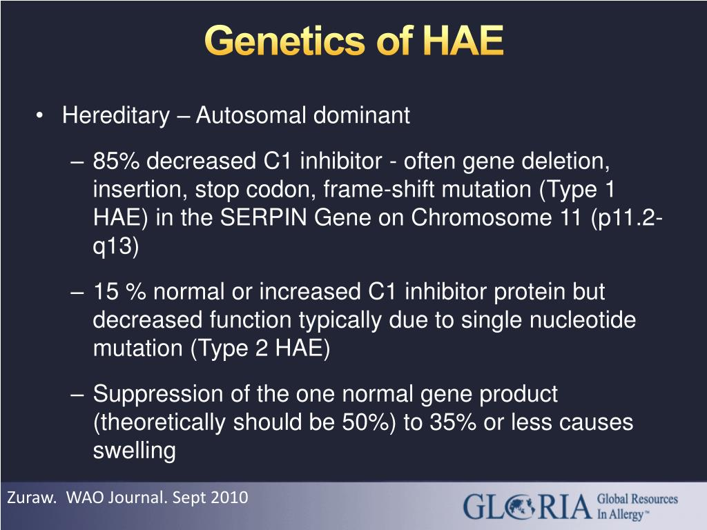 Genetics of HAE