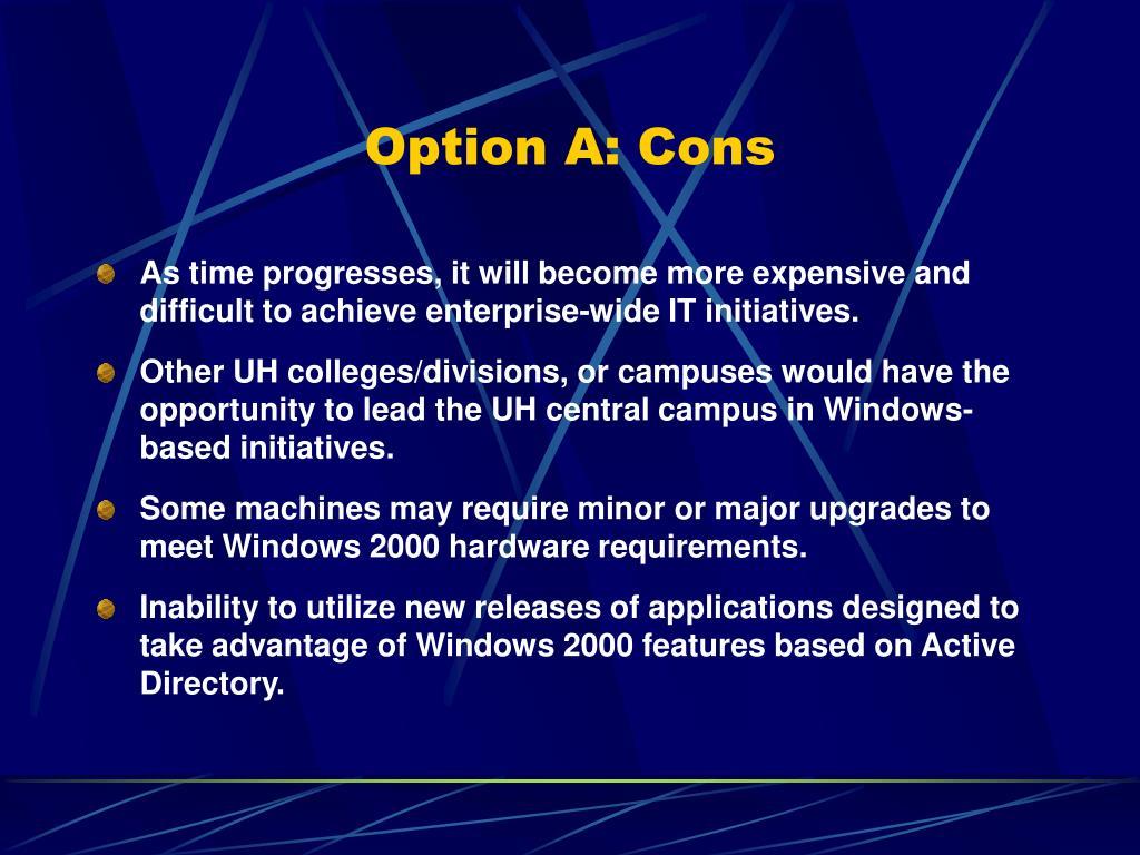 Option A: Cons