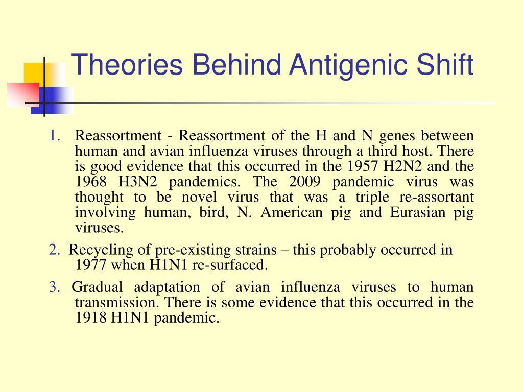 Theories Behind Antigenic Shift
