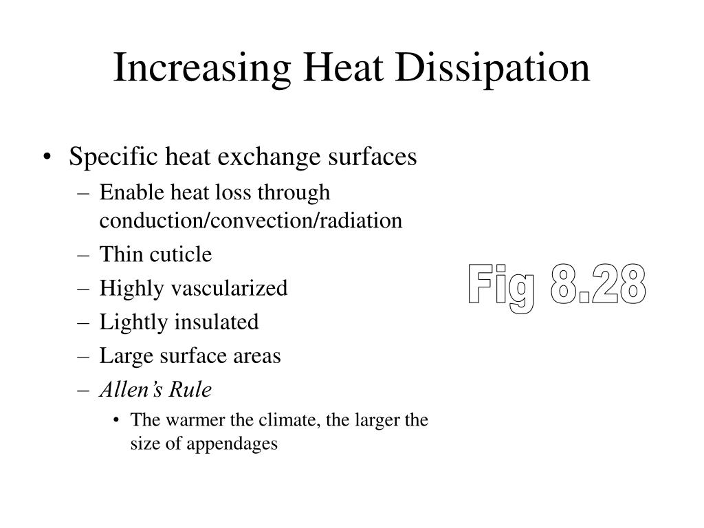 Increasing Heat Dissipation