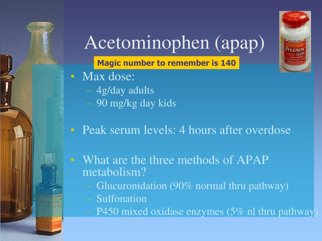 Acetominophen (apap)