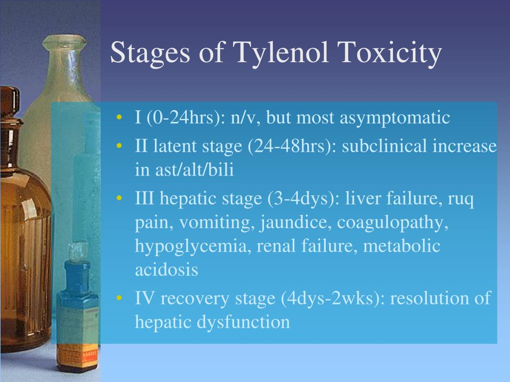 Stages of Tylenol Toxicity
