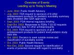 overview of events leading up to today s meeting