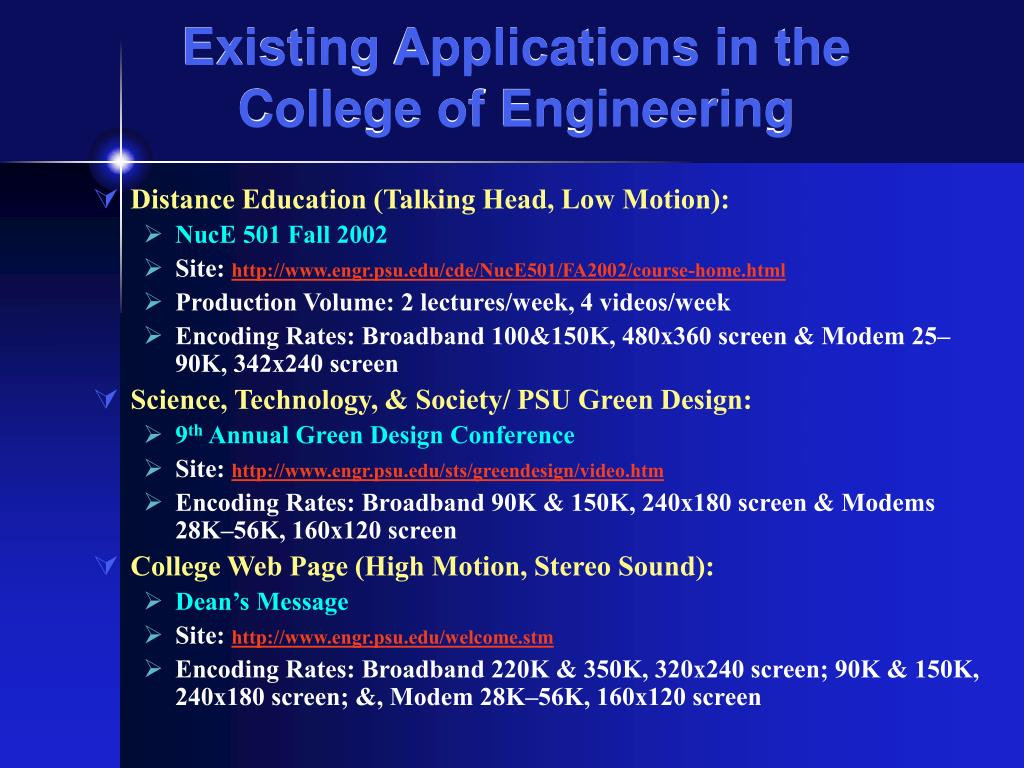 Existing Applications in the