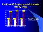 pre post ss employment outcomes hourly wage
