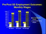 pre post ss employment outcomes monthly wages