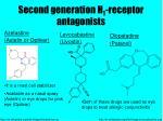 second generation h 1 receptor antagonists30