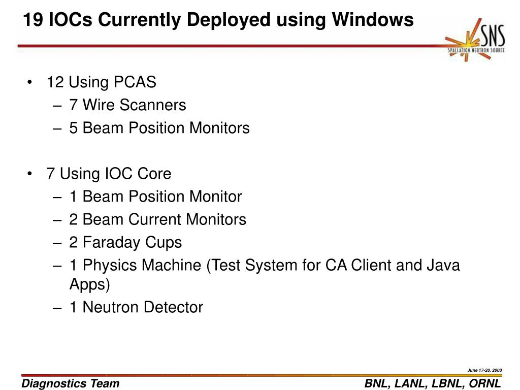 19 IOCs Currently Deployed using Windows