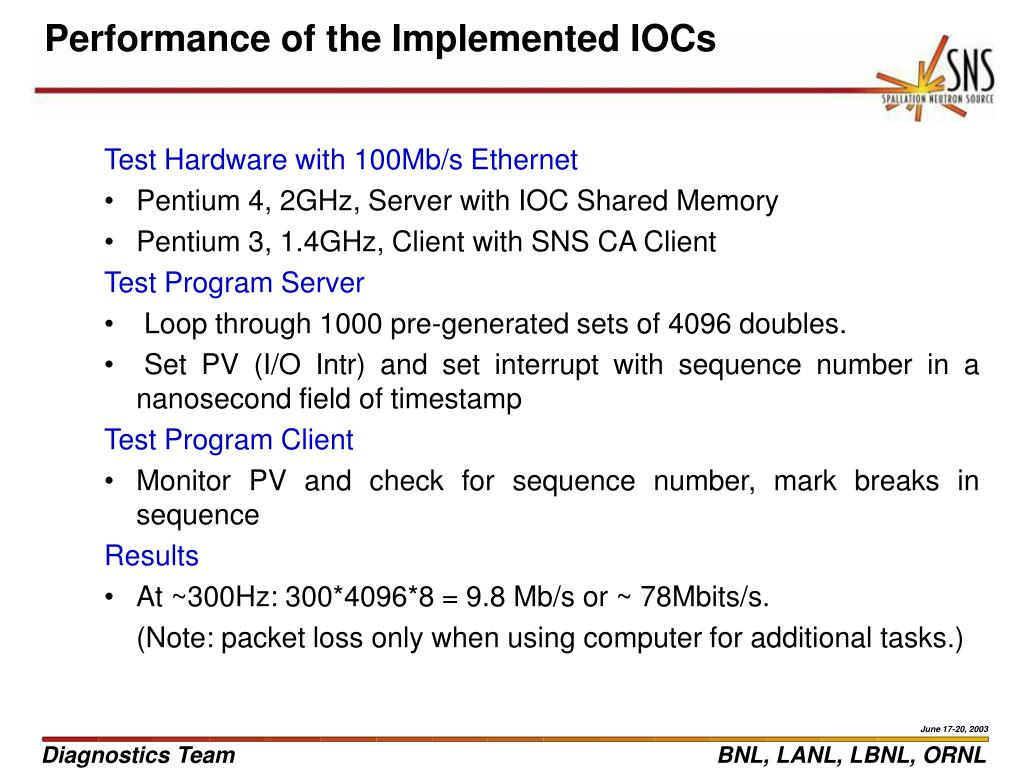 Performance of the Implemented IOCs