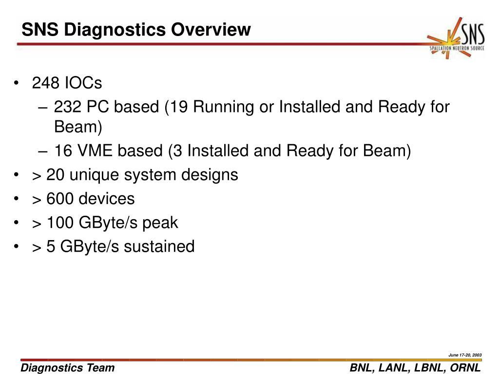SNS Diagnostics Overview
