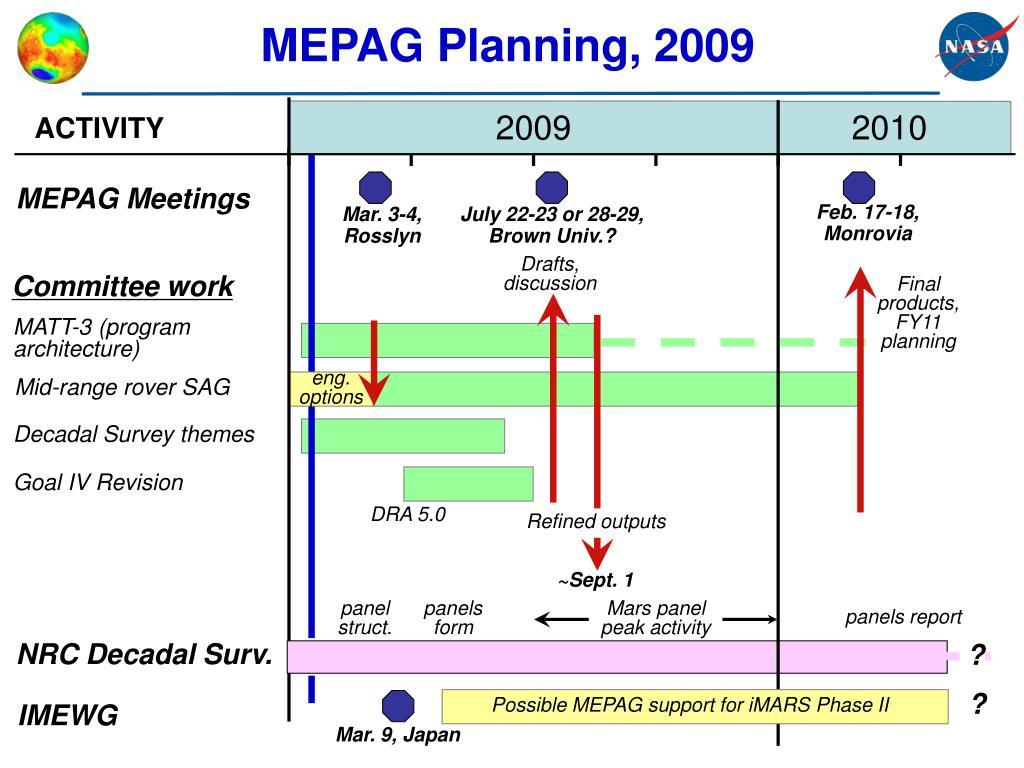 MEPAG Planning, 2009