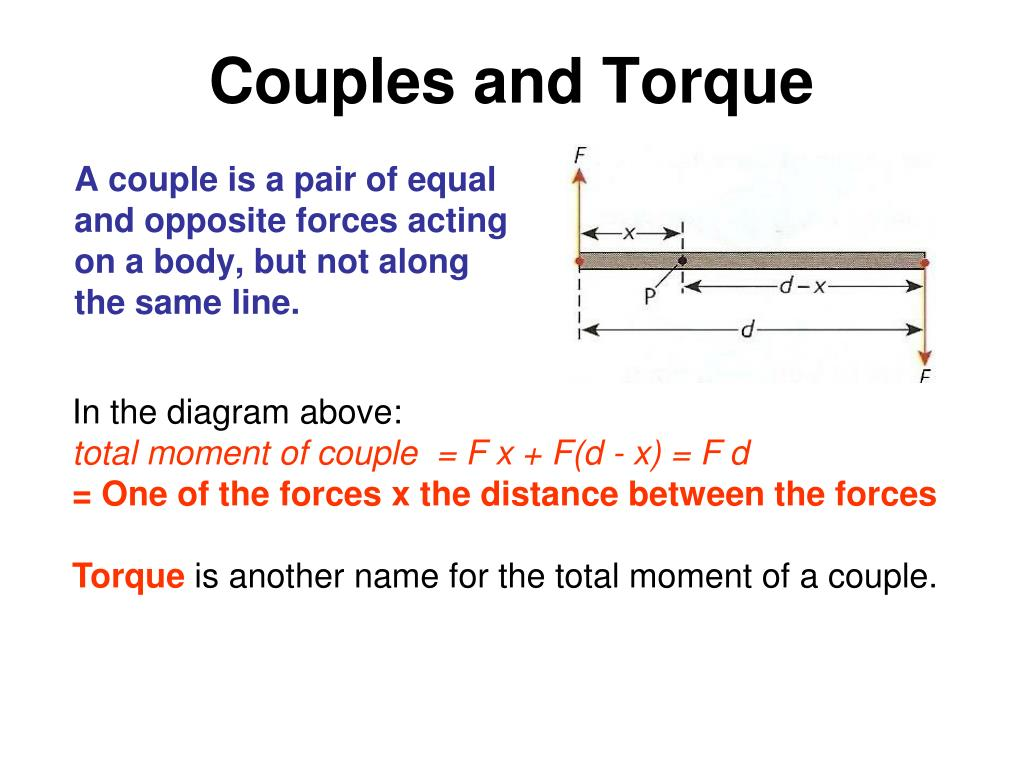 Couples and Torque