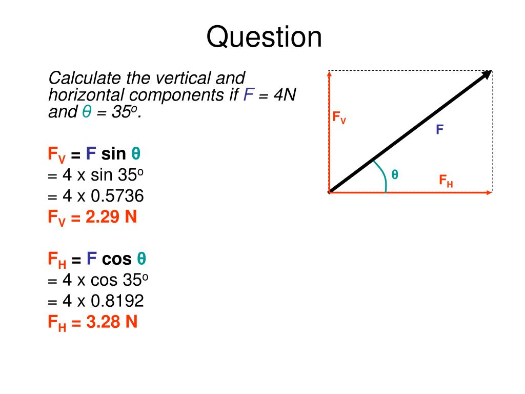 Calculate the vertical and horizontal components if