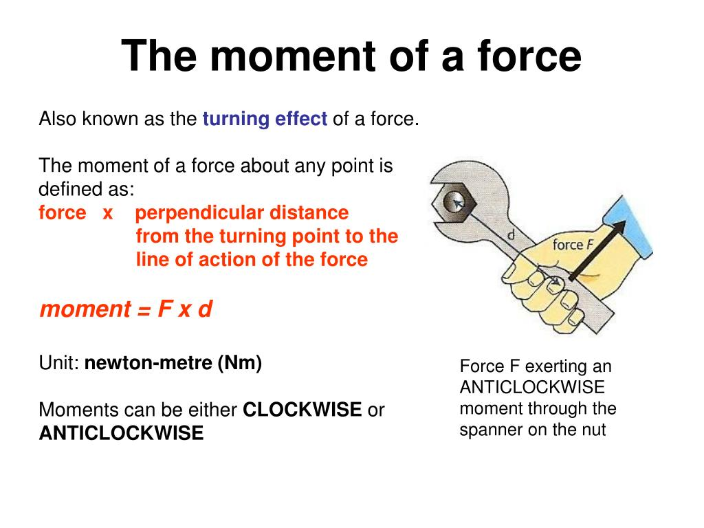 The moment of a force