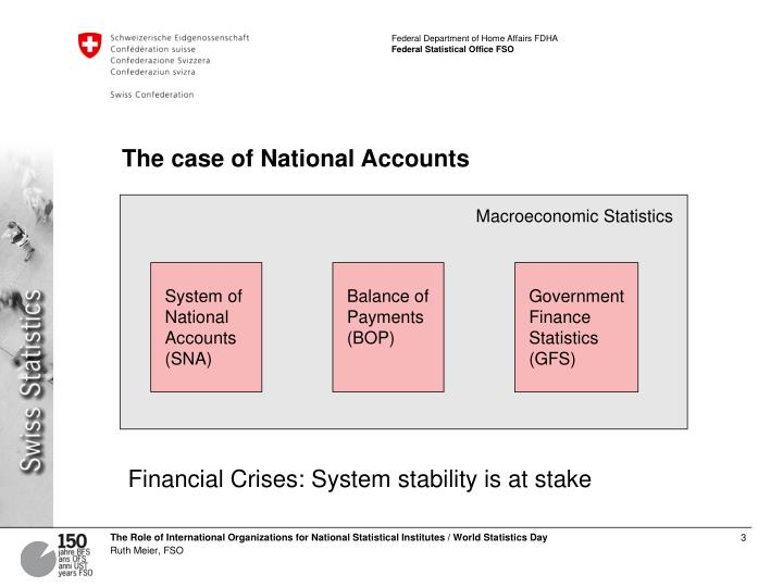 System of National Accounts (SNA)