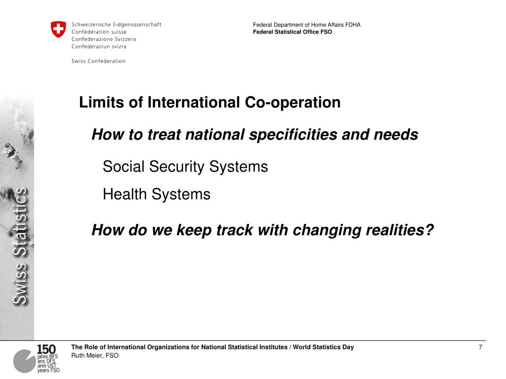 Limits of International Co-operation