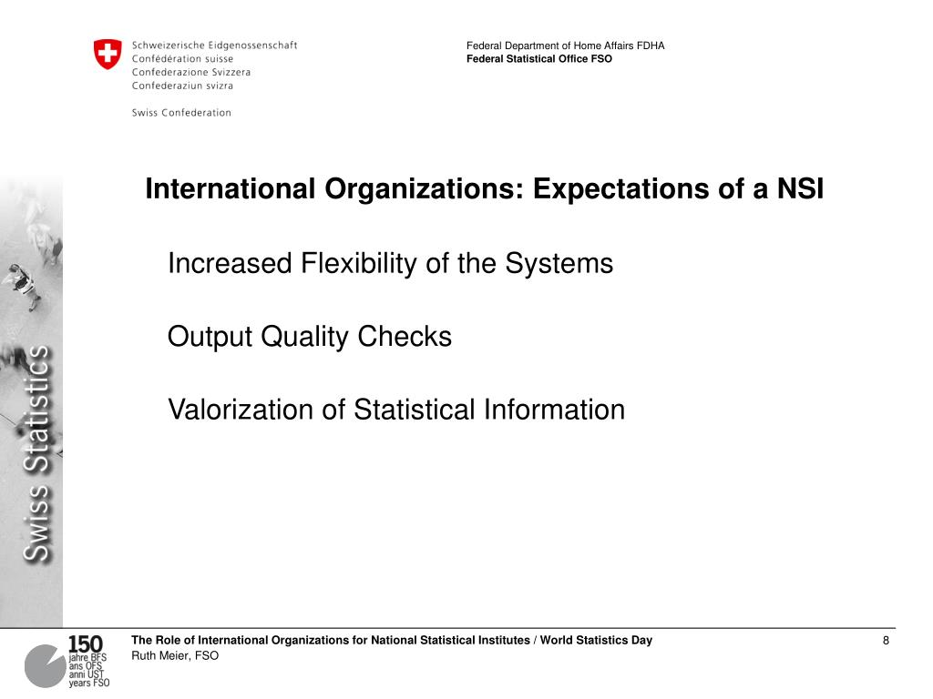 International Organizations: Expectations of a NSI