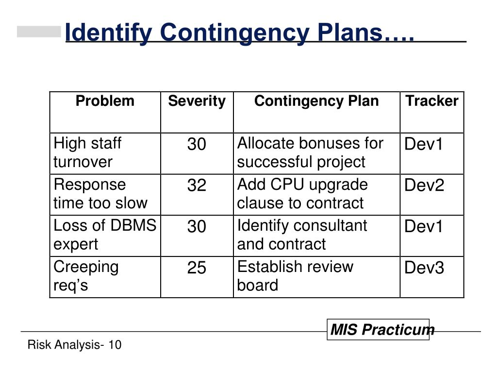 Identify Contingency Plans….