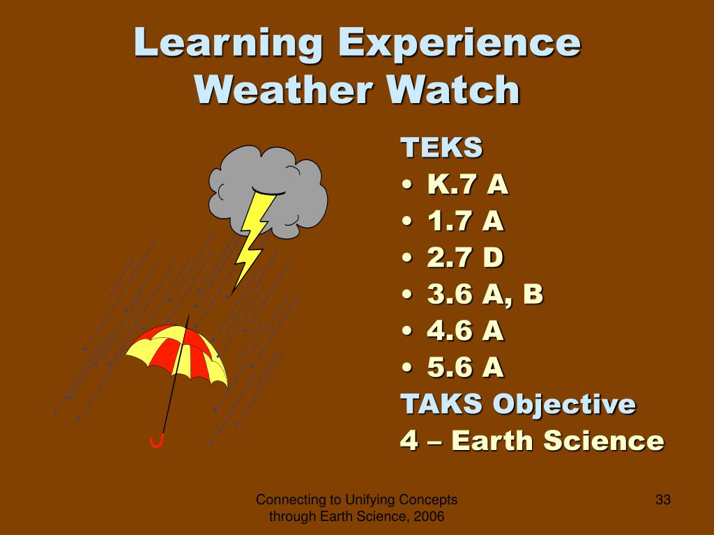 Learning Experience  Weather Watch