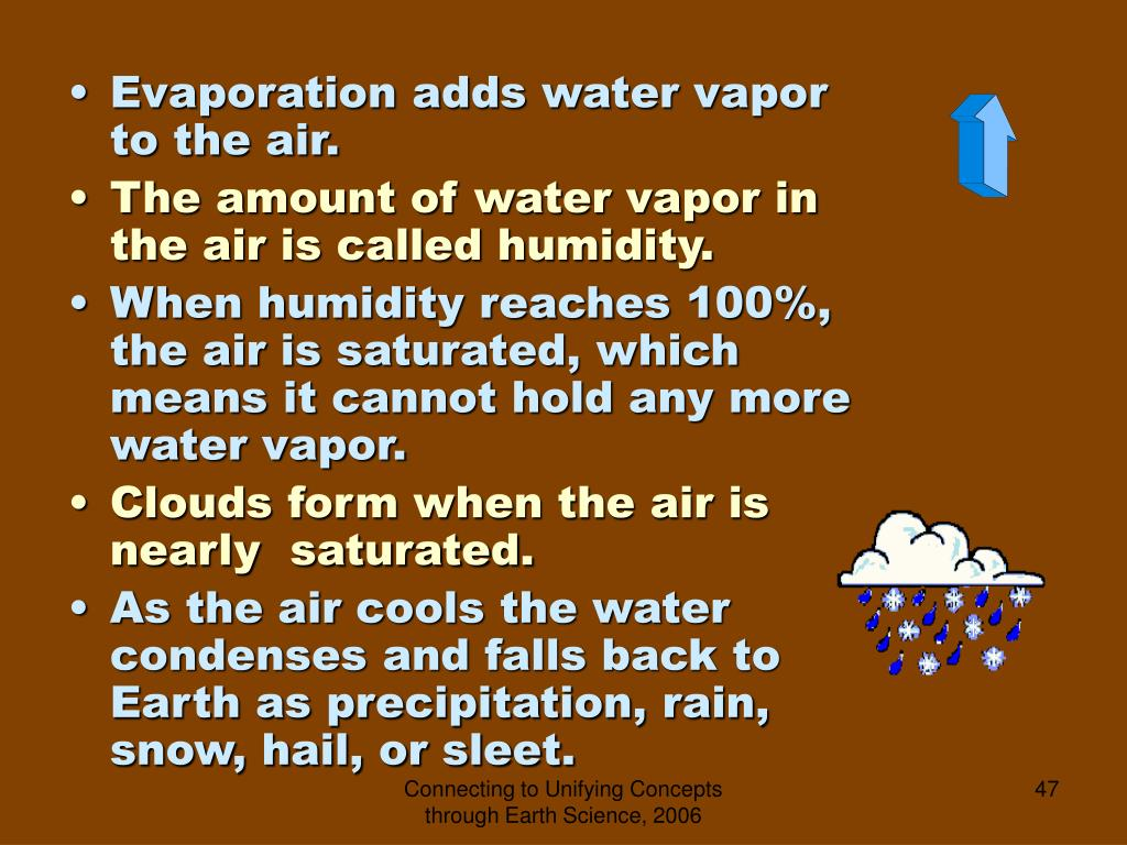 Evaporation adds water vapor to the air.