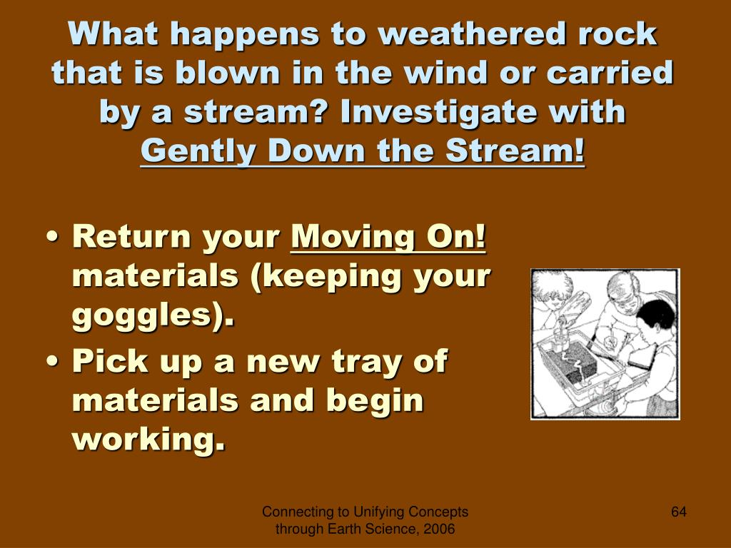 What happens to weathered rock that is blown in the wind or carried by a stream? Investigate with