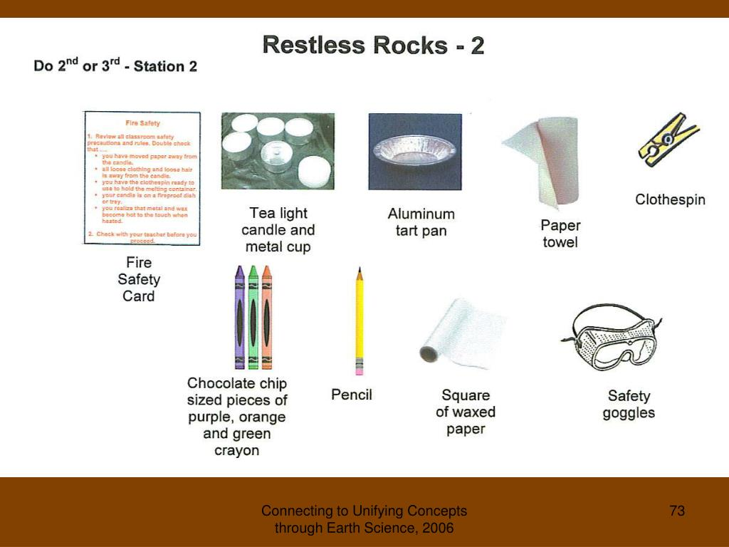Connecting to Unifying Concepts through Earth Science, 2006