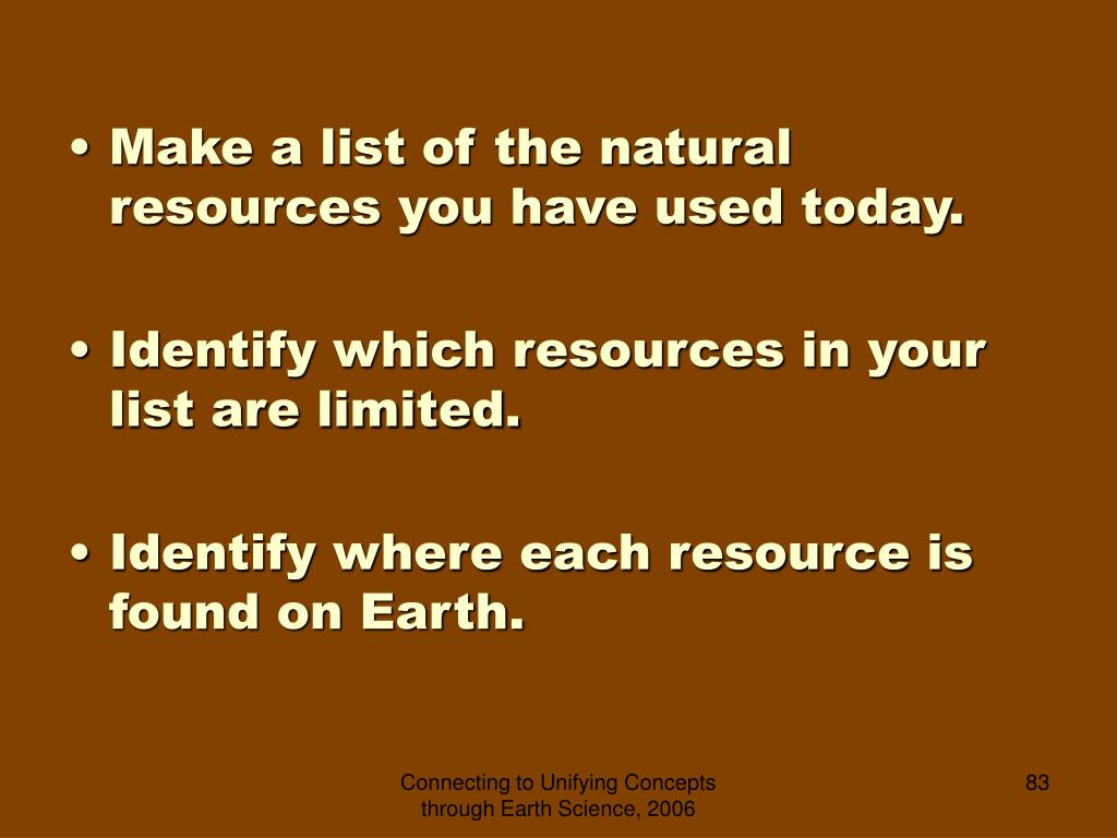 Make a list of the natural resources you have used today.