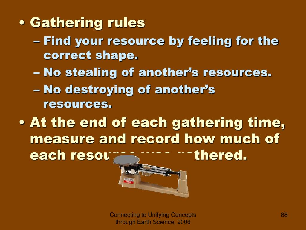 Gathering rules