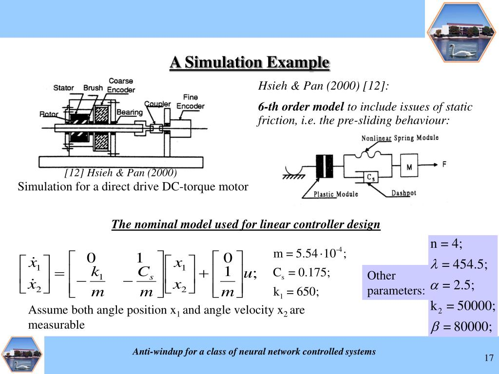 The nominal model used for linear controller design