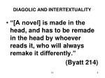 diagolic and intertextuality