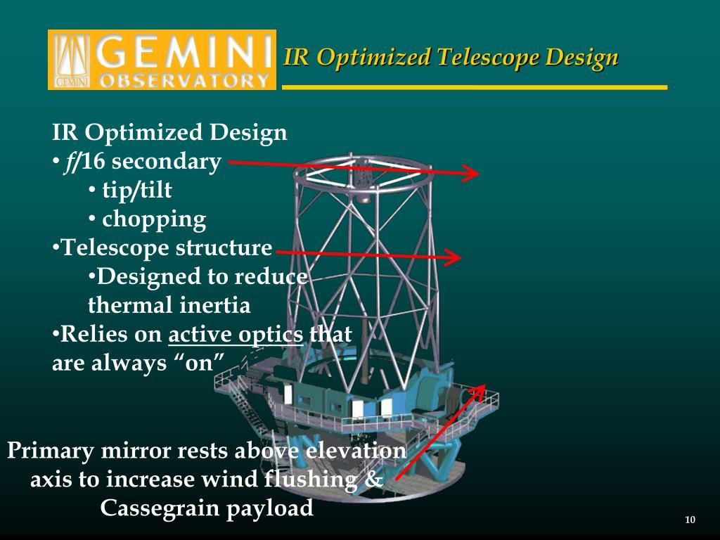IR Optimized Design