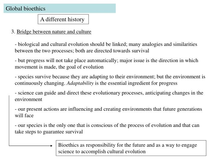 Global bioethics