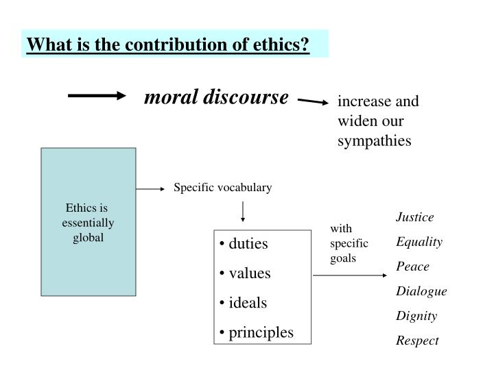 What is the contribution of ethics?