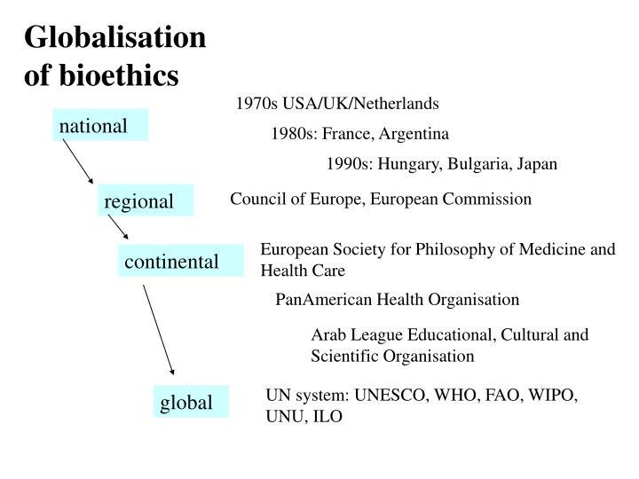 Globalisationof bioethics