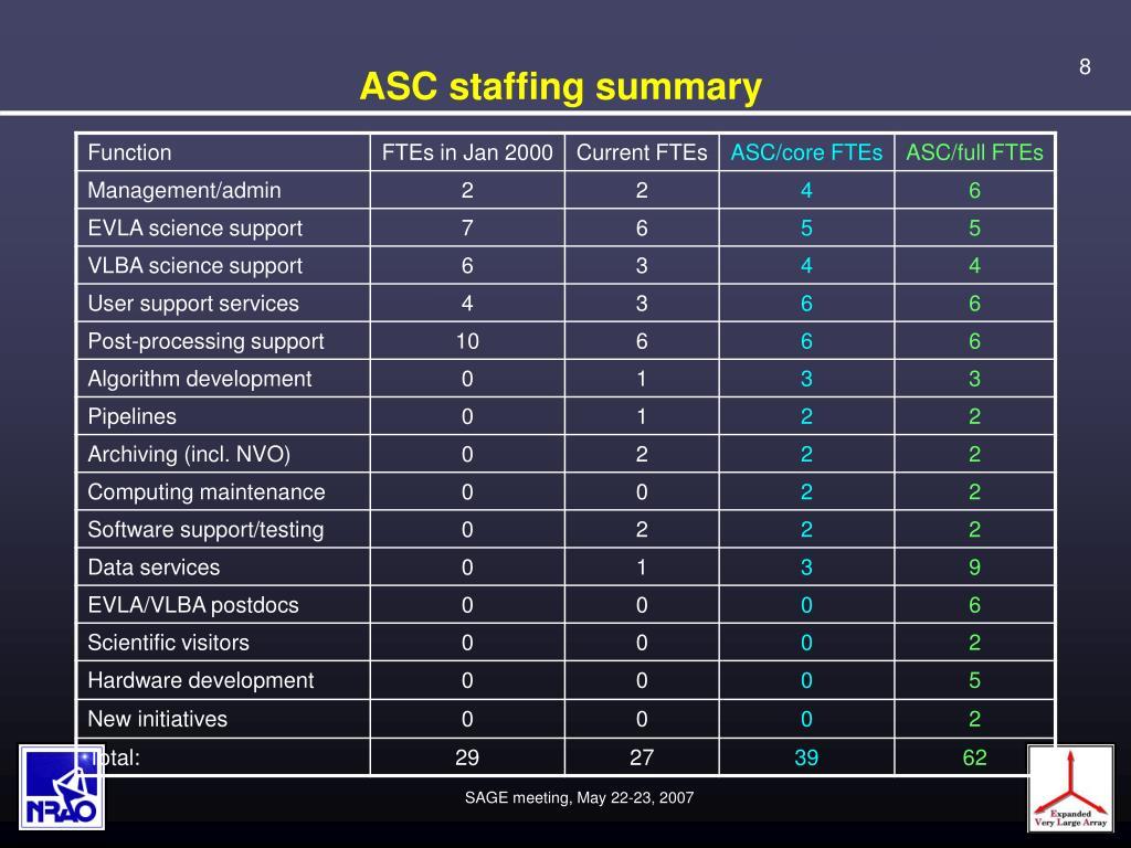 ASC staffing summary