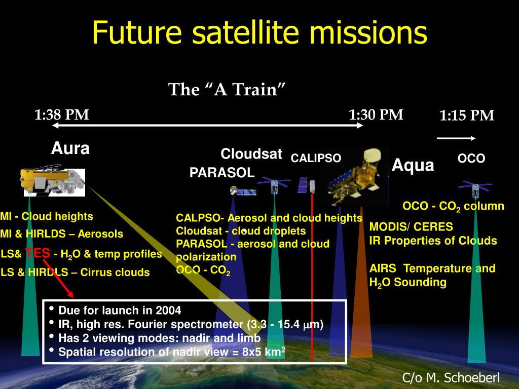 Future satellite missions