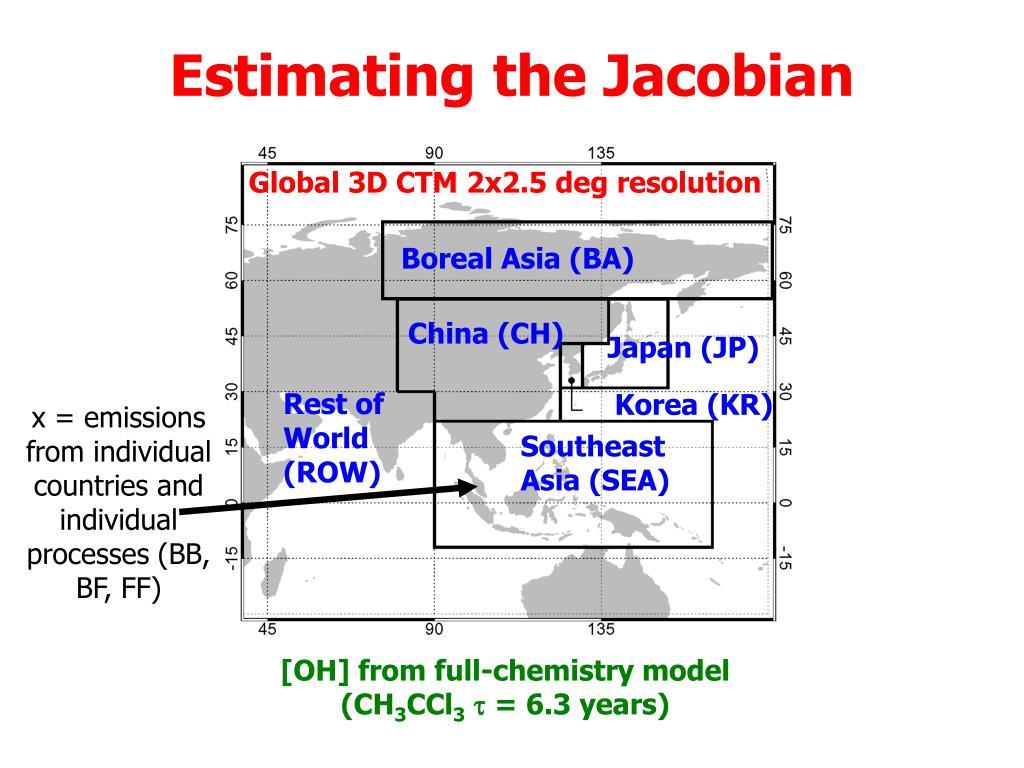 Estimating the Jacobian