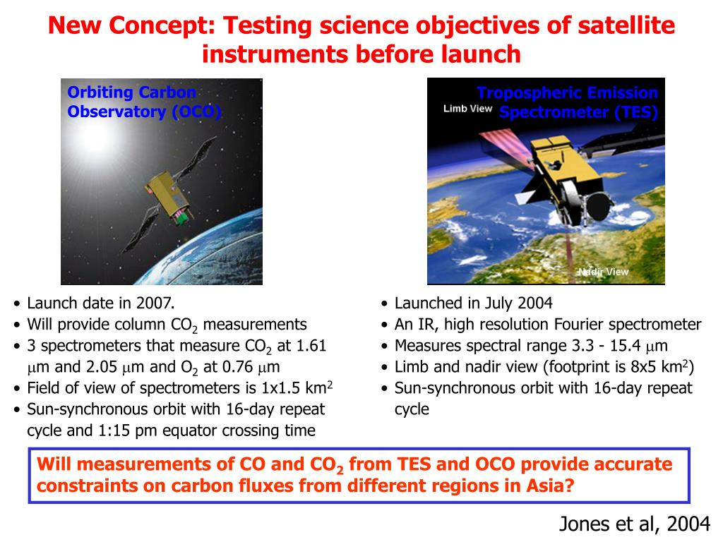New Concept: Testing science objectives of satellite instruments before launch