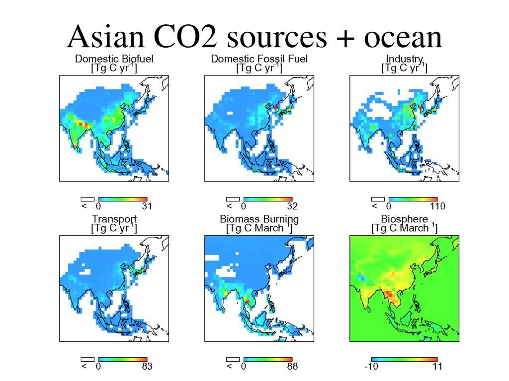 Asian CO2 sources + ocean