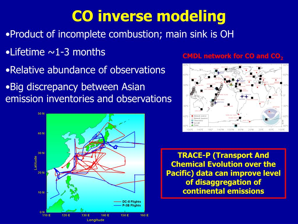 CO inverse modeling