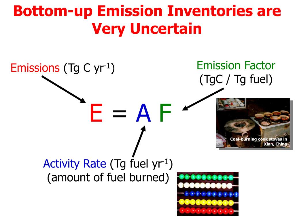 Bottom-up Emission Inventories are Very Uncertain
