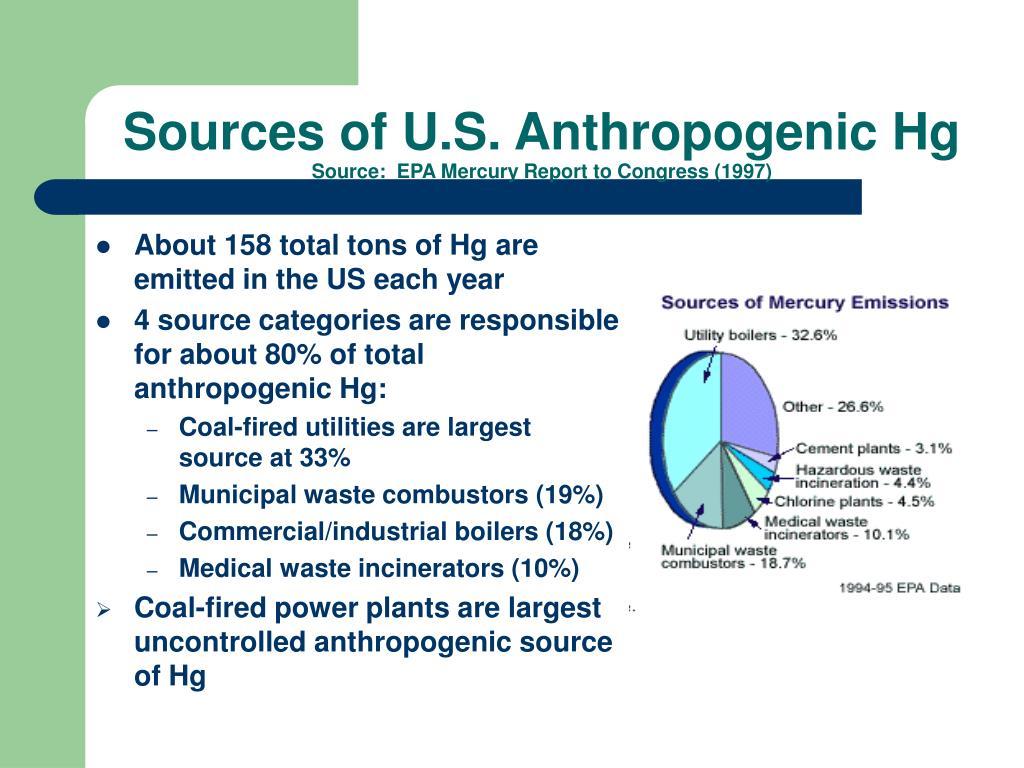 Sources of U.S. Anthropogenic Hg