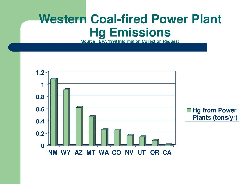 Western Coal-fired Power Plant