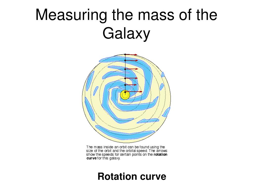 Measuring the mass of the Galaxy